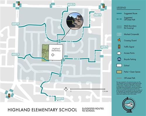 Highland walk routes